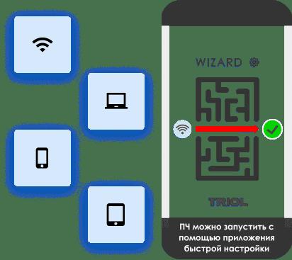 Triol phone adapter